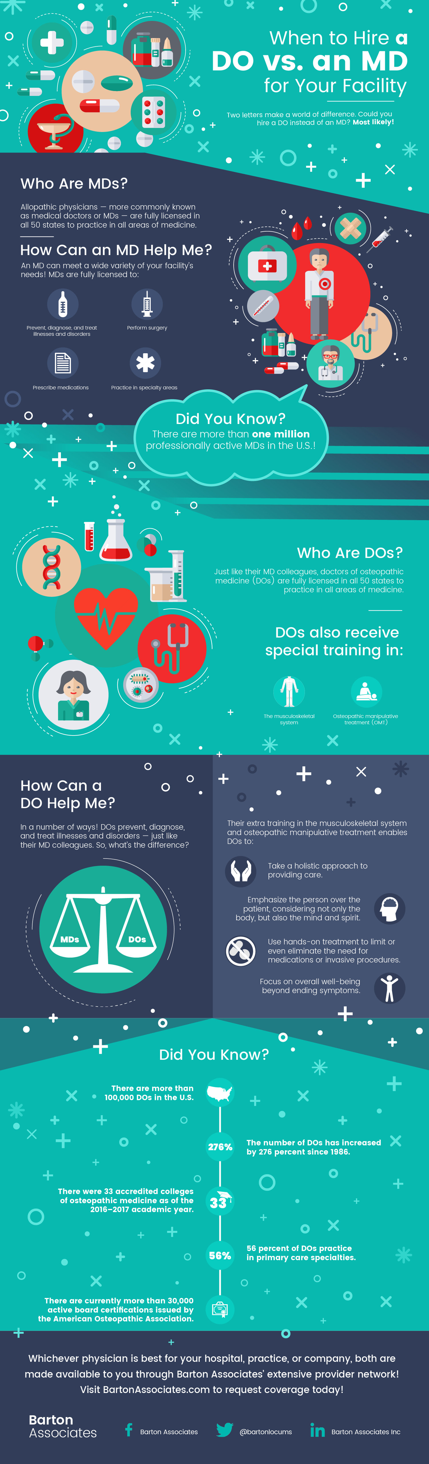 When To Hire An Do Vs An Md For Your Facility Infographic