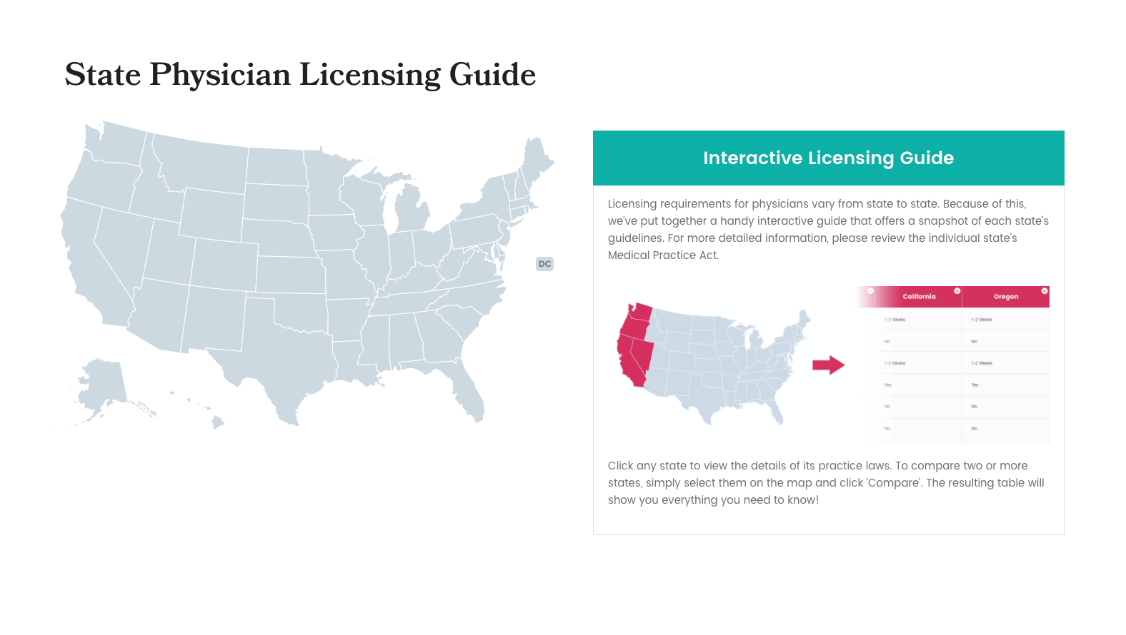 State Physician Licensing Guide